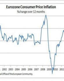 consequências da deflação